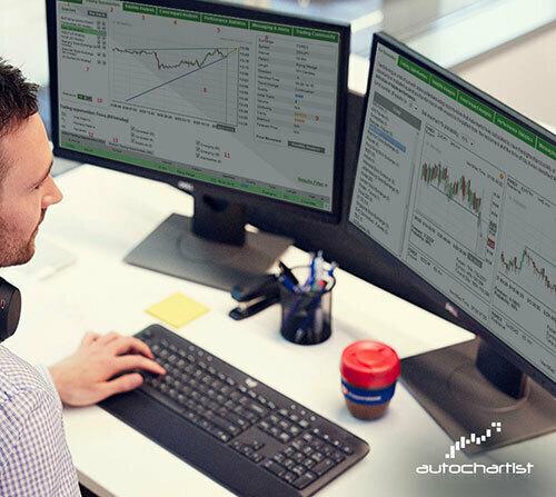访问功能强大的市场扫描仪Autochartist