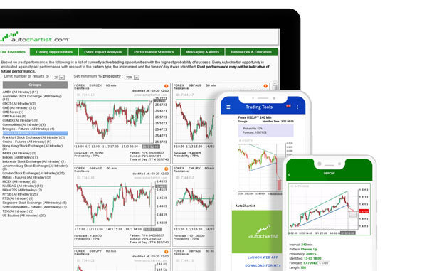 Autochartist is a powerful market scanner